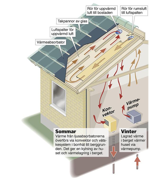 Схема стеклянной крыши