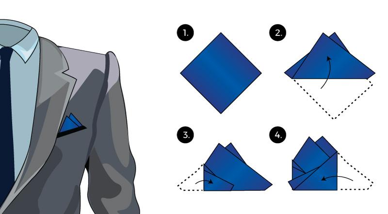 Как правильно складывать карманный платок